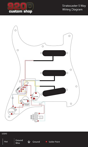 Stratocaster Wiring Diagram On Texas Special Pickup Wiring Diagram