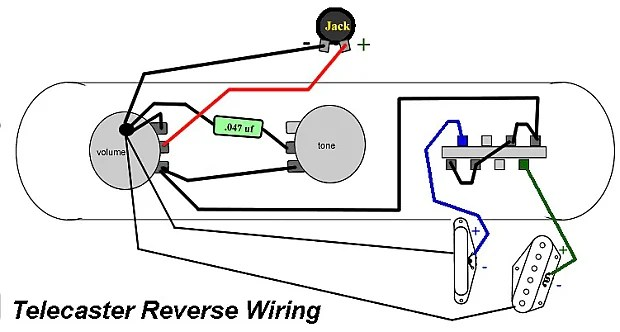 Reversed Telecaster Wiring Harness For Fender Tele-CTS