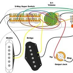 Fender Telecaster S1 Wiring Diagram Rj45 Outlet Tele Fat Nash Loaded 5 Way Control Plate | Reverb