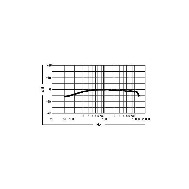 Shure MX690 Microflex Wireless Boundary Microphone Regular