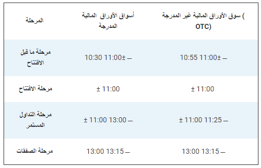 دوام الدوائر الحكومية في الاردن اليوم اوقات رمضان