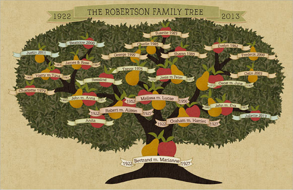 family tree pictures template