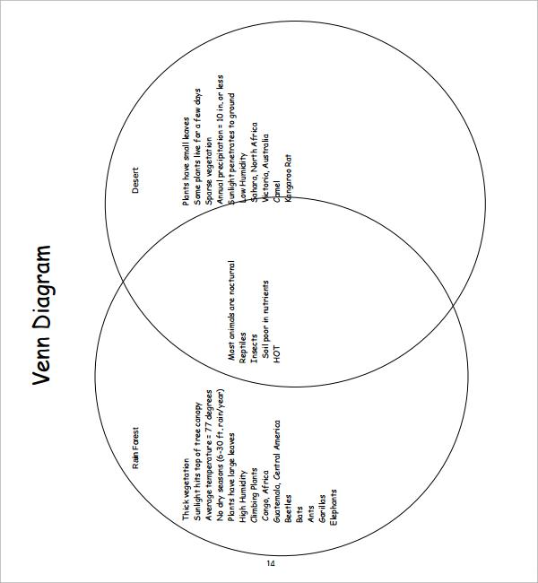FREE 12+ Sample Fishbone Diagram Templates in PDF
