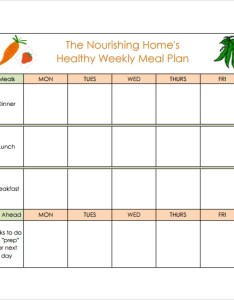 Healthy weekly meal planning template also templates  pdf excel word sample rh sampletemplates