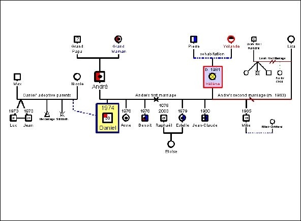 16+ Genogram Templates