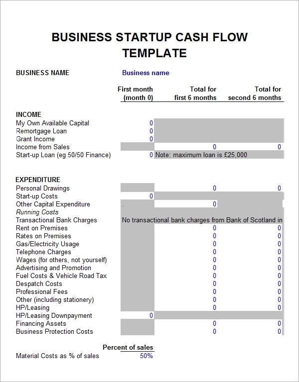 9+ Sample Financial Plan Templates  Sample Templates