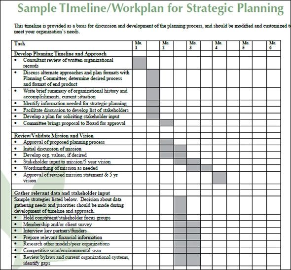 sample business documents