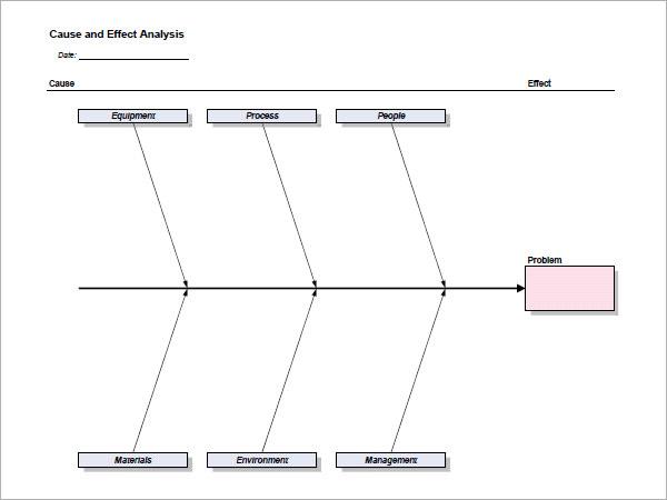 Blank Lab Fishbone Diagram Template Get Free Image