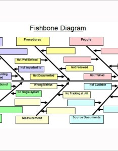 Fishbone diagram excel also sample template free documents in pdf word rh sampletemplates