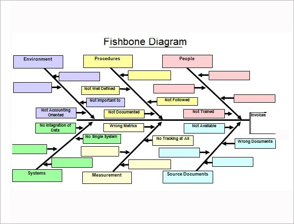 fishbone diagram template excel free 2000 chevy cavalier radio wiring sample 12 documents in pdf word download1