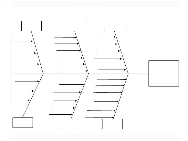 Sample Fishbone Diagram Template 13 Free Documents In PDF Word Excel