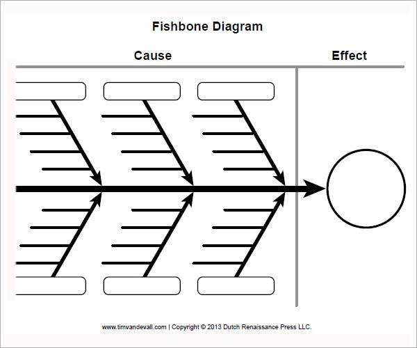 create fishbone diagram in word 2001 ez go gas golf cart wiring sample template - 13+ free documents pdf, word, excel