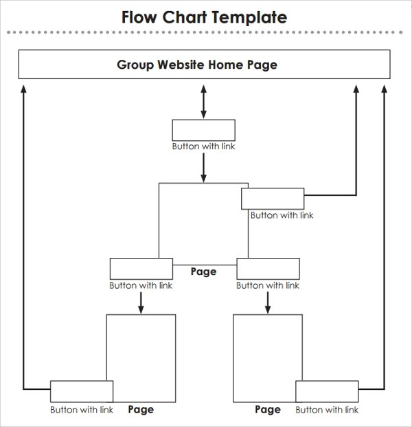 Through the sharing community, you can either upload and share your creative flowchart designs or explore suitable templates for personal use. Free 30 Sample Flow Chart Templates In Pdf Excel Ppt Eps Ms Word Google Docs Pages Publisher