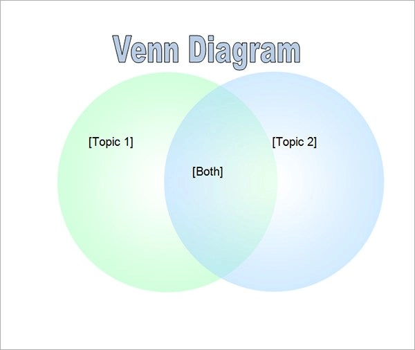3 ring venn diagram template 1970 ford fairlane wiring sample 12 documents in word ppt pdf circle