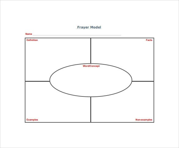 FREE 14+ Sample Frayer Model Templates in PDF
