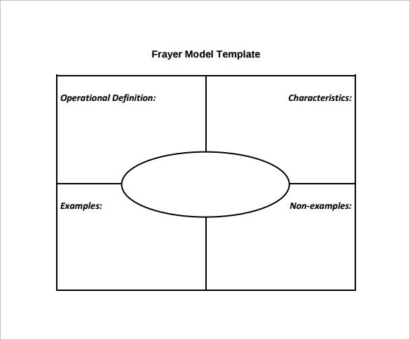 FREE 14+ Sample Frayer Model Templates in PDF