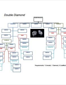 Diamond chart to print also templates sample rh sampletemplates
