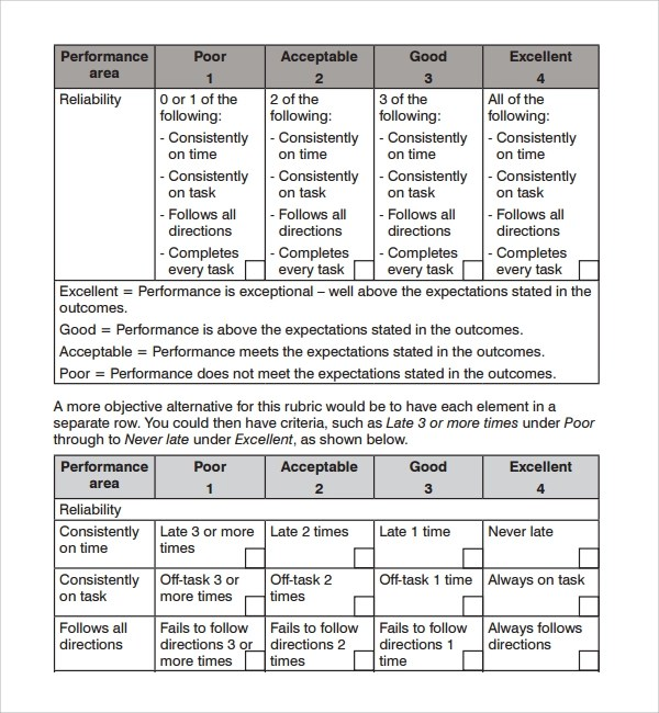 Sample Rubric Template 6 Free Documents Download in PDF
