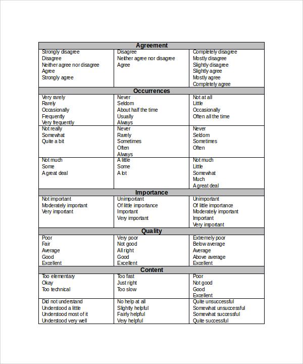 FREE 8+ Sample Useful Likert Scale Templates in PDF | MS Word