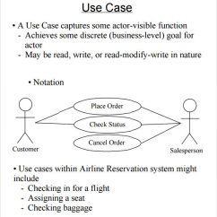 Use Case Diagram Visio Template 2000 Acura Integra Alarm Wiring Sample 6 Documents In Word Pdf Simple