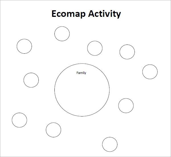 free ecomap template