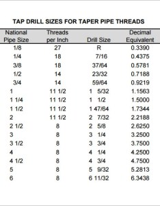 Tap drill chart pipe thread also sample charts pdf excel rh sampletemplates