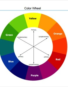 Color wheel complementary colors also sample charts templates rh sampletemplates