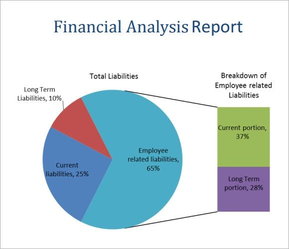 gap analysis sample report