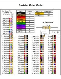 Resistor color code chart printable also free download for pdf rh sampletemplates