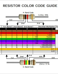 Resistor color code table also chart free download for pdf rh sampletemplates