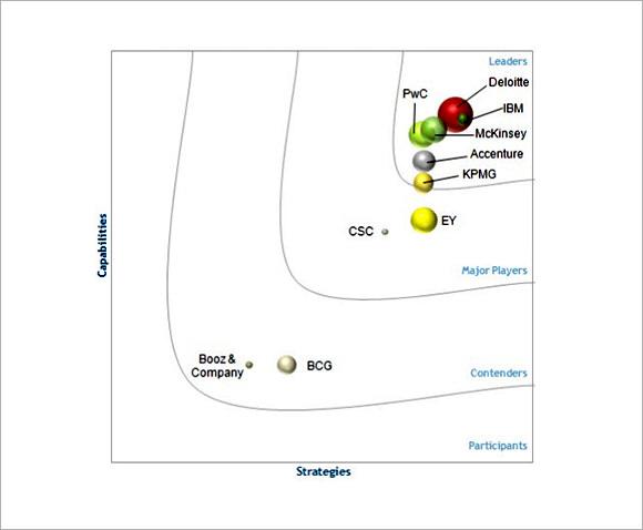 FREE 6+ Sample Vendor Evaluations in PDF