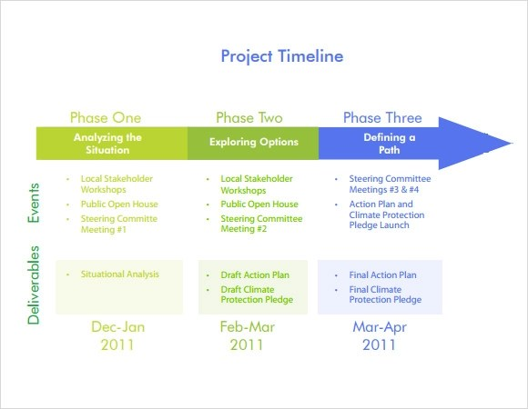 10 Sample Project Outline Templates To Download Sample