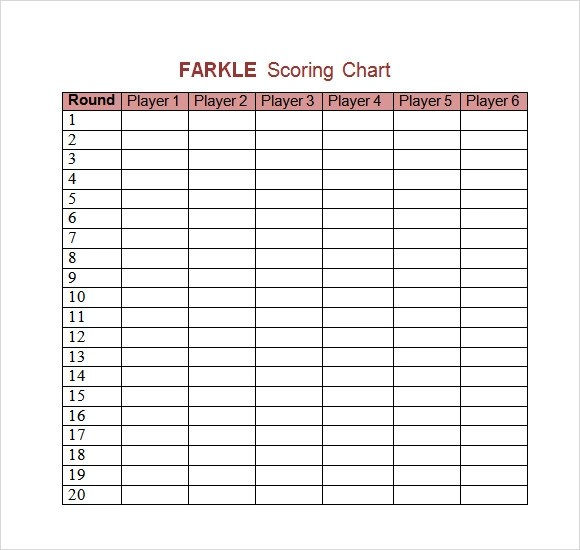 picture about Free Printable Farkle Sheets named Farkle Scoring Chart - Resume Illustrations Resume Template
