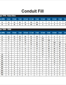 Sample conduit fill chart documents in pdf word also charts ganda fullring rh