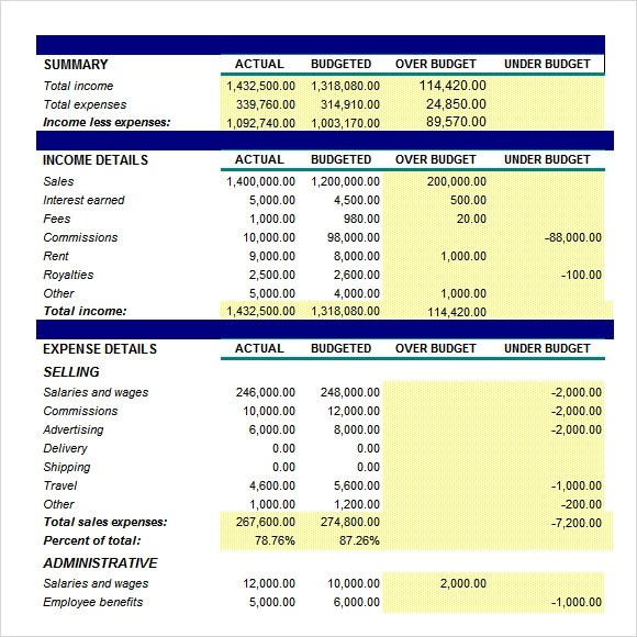 8+ Business Budget Samples | Sample Templates
