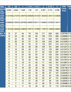 Conduit capacity chart template also sample fill documents in pdf word rh sampletemplates