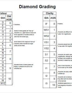 Sample diamond chart documents in pdf word also charts mersnoforum rh