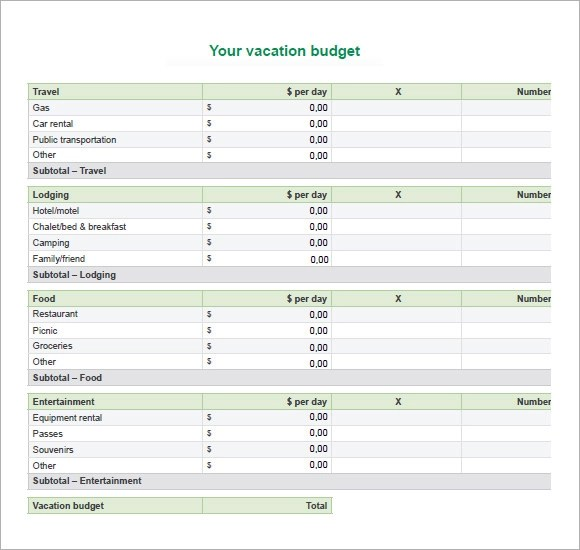 8 Travel Budget Template – Free Samples Examples