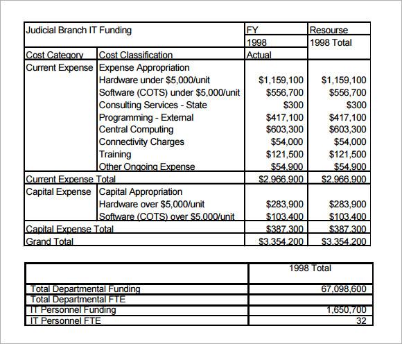 Spreadsheet Budget Template Google Docs