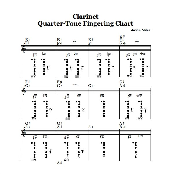 picture regarding Clarinet Finger Chart for Beginners Printable named √ Cost-free Printable Clarinet Finger Chart Clarinet Finger