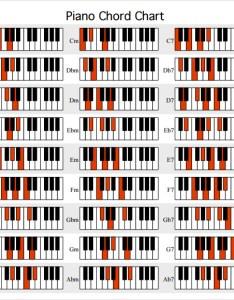 Piano chord chart pdf also templates rh sampletemplates