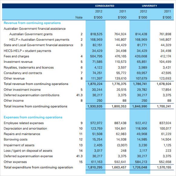 report summary template