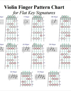 Sample violin fingering chart also free documents in pdf word rh sampletemplates