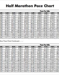 Half marathon pace chart example also sample documents in pdf rh sampletemplates