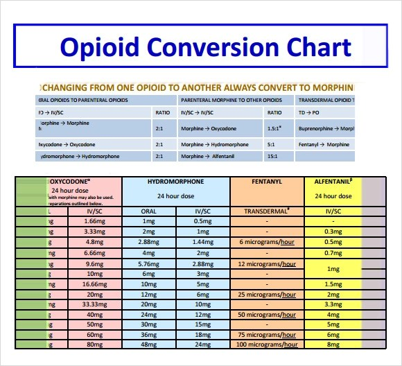 Conversion Table Chart Pdf Rebellions