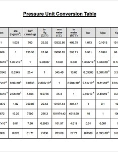 Basic unit conversion chart also sample documents in pdf rh sampletemplates
