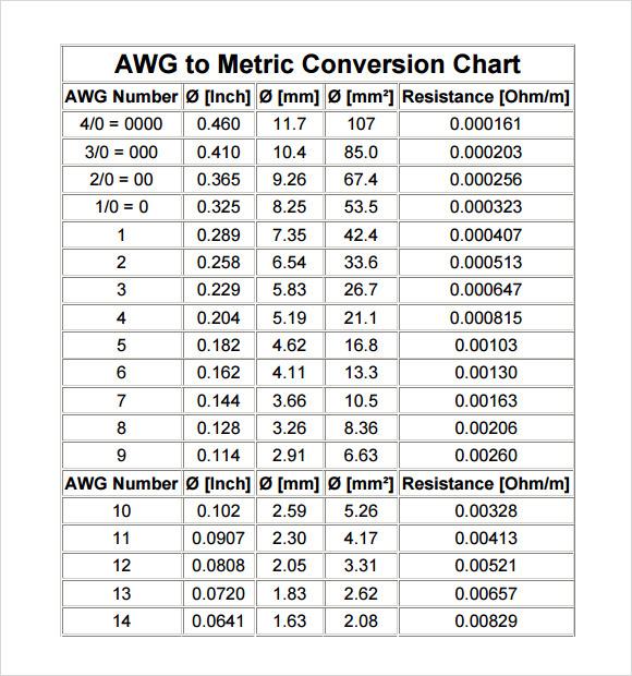 Torque Conversion Chart Pdf