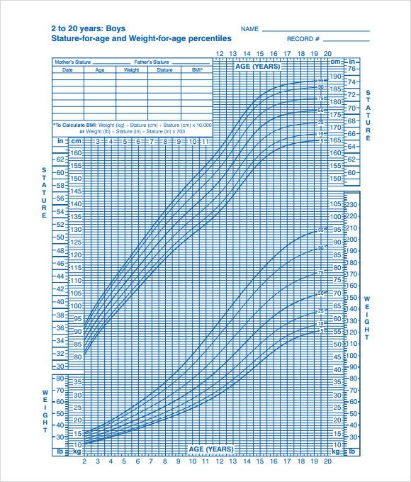 9+ Sample CDC Growth Charts | Sample Templates