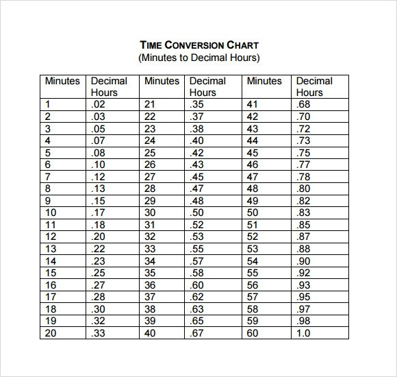 FREE 11+ Sample Decimal Conversion Chart Templates in PDF
