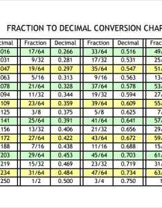Printable decimal conversion chart also sample charts templates rh sampletemplates